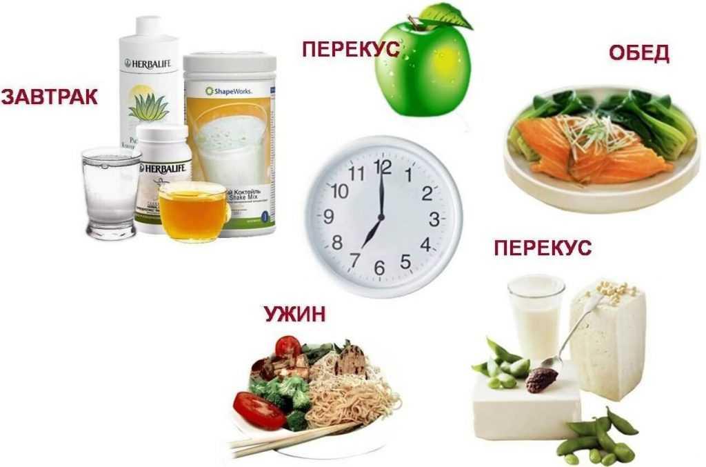 Какая диета при воспалении легких