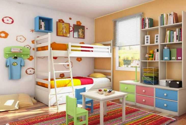 Лучшие идеи как обустроить детскую - актуальный дизайн, особенности оформления и обзор лучших советов от дизайнеров (125 фото и видео)