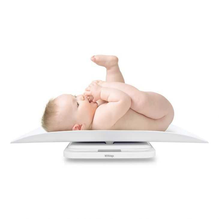 Нормы веса ребенка по возрасту и полу: нормы развития ребенка от рождения и до 5 лет (110 фото, таблицы, схемы и видео)